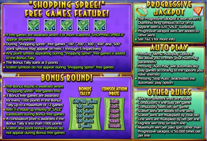 No Deposit Casino Guide image of Shopping Spree II
