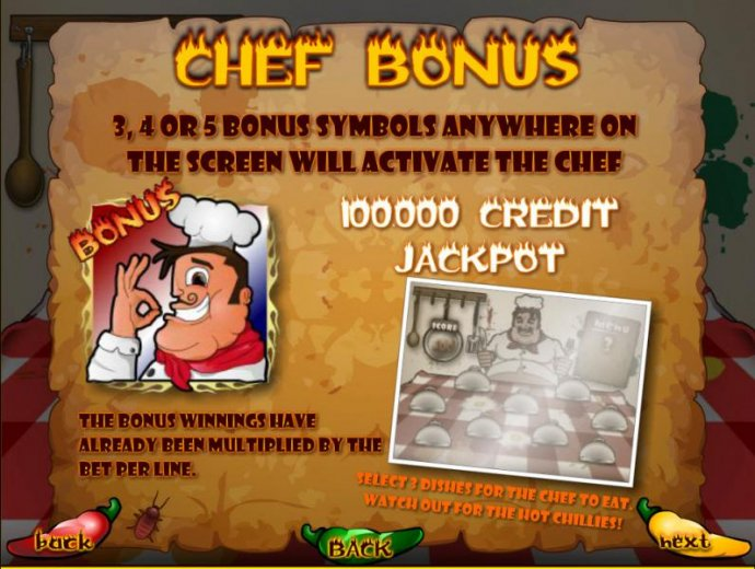 No Deposit Casino Guide image of Spicy Chillies
