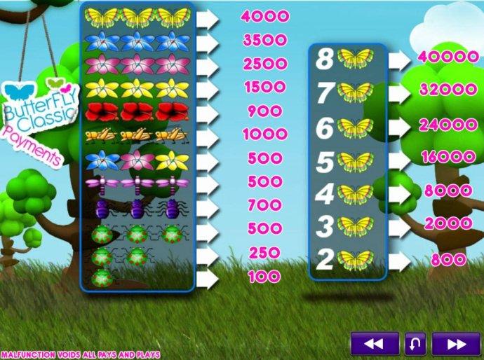 Butterfly Classic screenshot