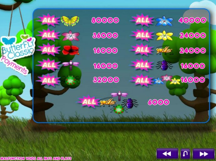 No Deposit Casino Guide image of Butterfly Classic