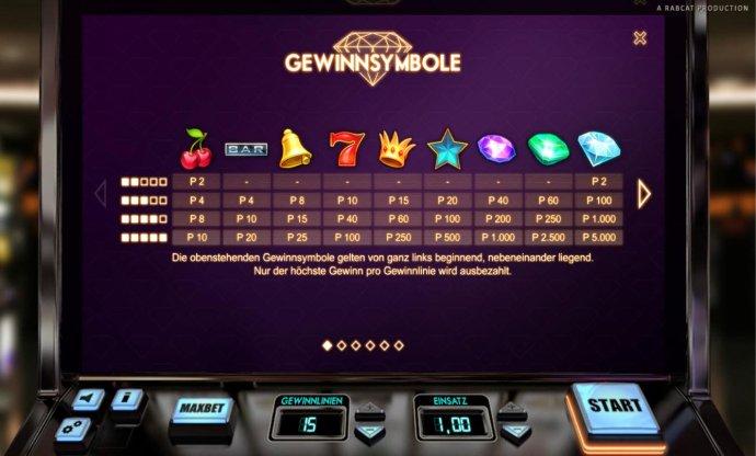 No Deposit Casino Guide image of Classic Diamonds