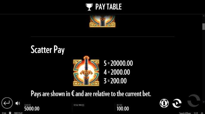 Sword of Khans by No Deposit Casino Guide