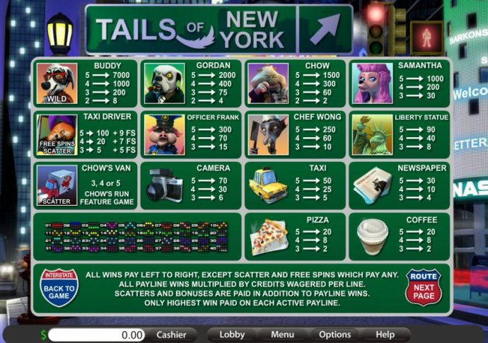 Tails of New York by No Deposit Casino Guide