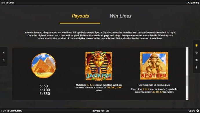 Paytable - High Value Symbols - No Deposit Casino Guide