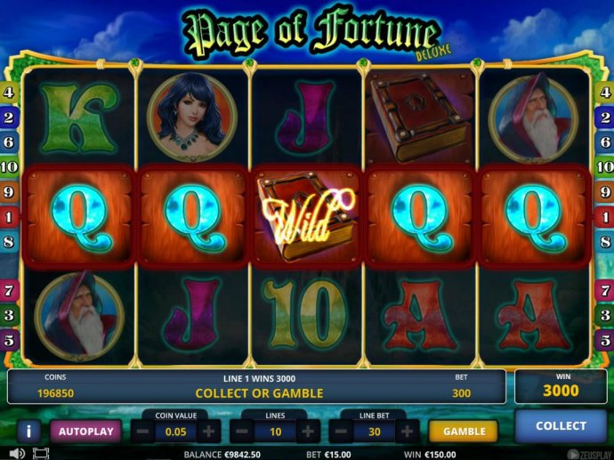 Page of Fortune Deluxe by No Deposit Casino Guide