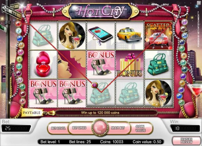 Images of Hot City