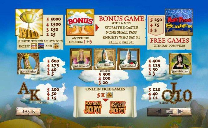 No Deposit Casino Guide image of Monty Python's Spamalot