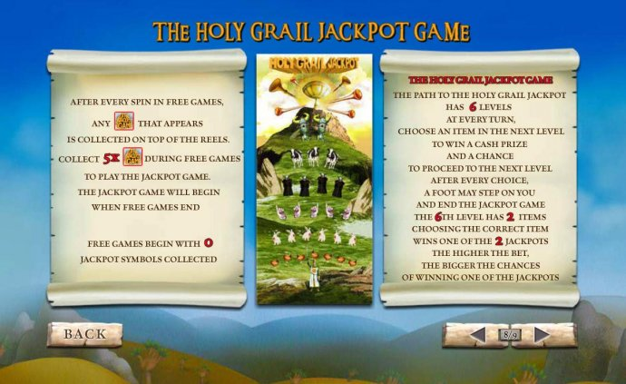 Monty Python's Spamalot by No Deposit Casino Guide