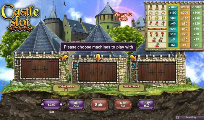 No Deposit Casino Guide image of Castle Slot