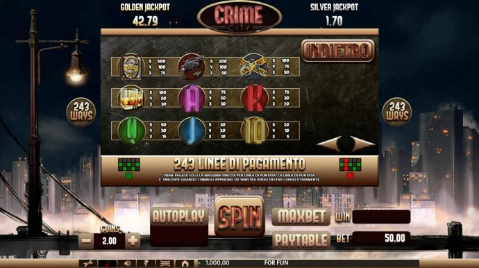 No Deposit Casino Guide image of Crime City
