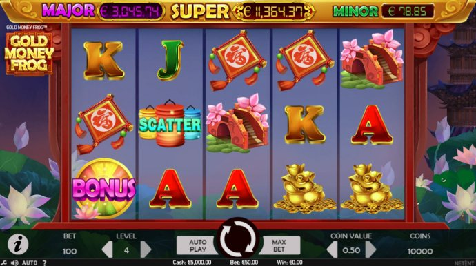 No Deposit Casino Guide image of Gold Money Frog