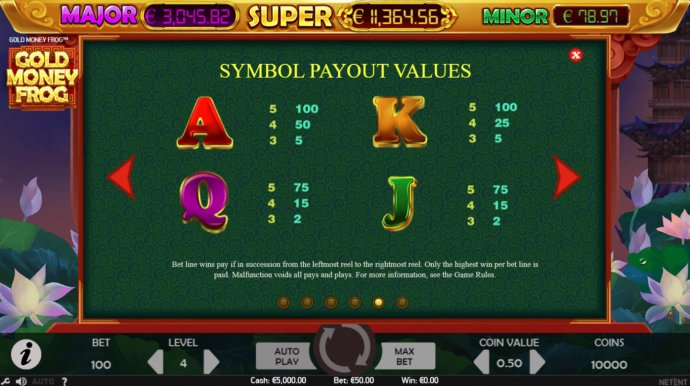 Paytable - Low Value Symbols - No Deposit Casino Guide