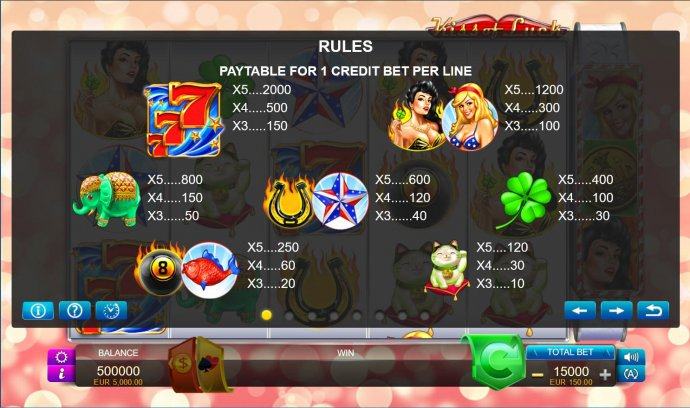 No Deposit Casino Guide image of Kiss of Luck
