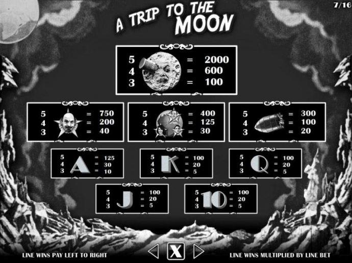 No Deposit Casino Guide image of Silent Movie