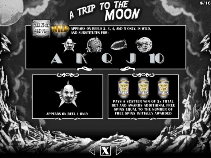 Silent Movie by No Deposit Casino Guide