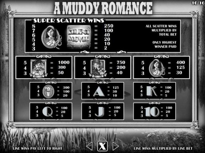 A Muddy Romance Bonus - Symbols Paytable - No Deposit Casino Guide