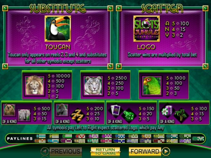 No Deposit Casino Guide - Wild, Scatter and slot game symbols paytable