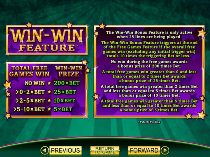 Win-Win Feature game rules and paytable by No Deposit Casino Guide