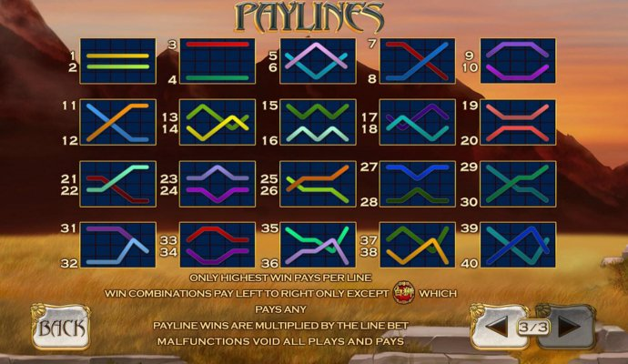 Payline Diagrams 1-40. Only highest win pays per line. Wincombinations pay left to right only except scatter which pays any. - No Deposit Casino Guide