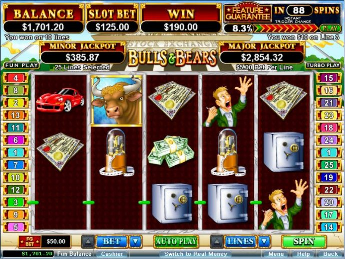 Bull Shot by No Deposit Casino Guide