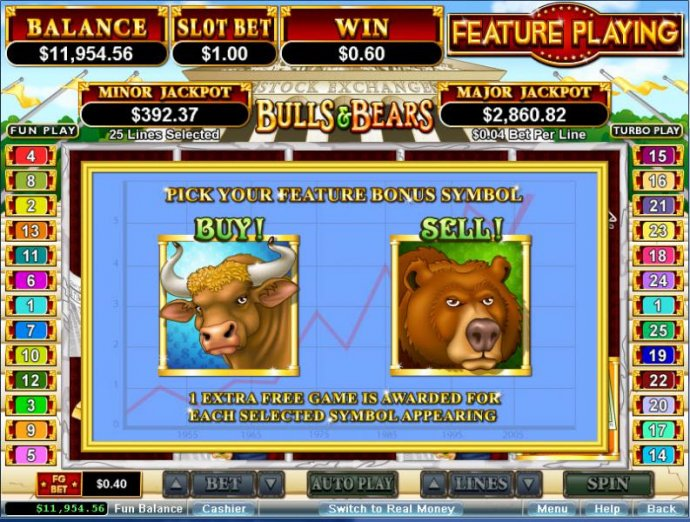No Deposit Casino Guide image of Bulls and Bears