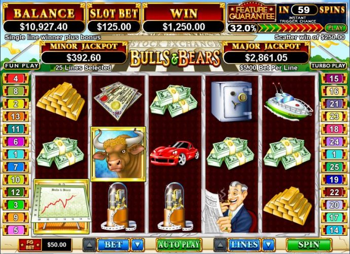 No Deposit Casino Guide image of Bulls and Bears