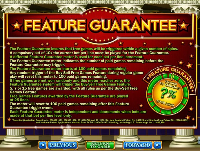 Feature Guarantee Rules by No Deposit Casino Guide