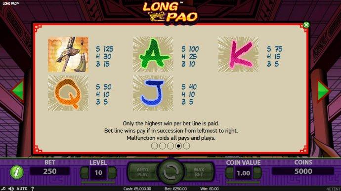 No Deposit Casino Guide - Paytable - Low Value Symbols