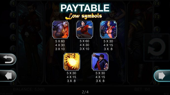 Reel Fighters by No Deposit Casino Guide