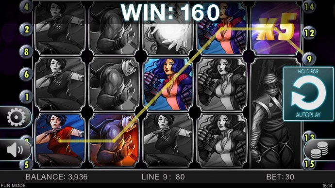 Multiple winning paylines by No Deposit Casino Guide