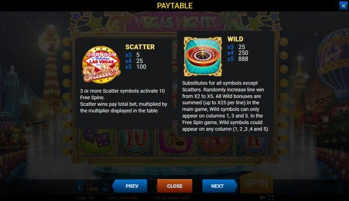 Vegas Nights by No Deposit Casino Guide