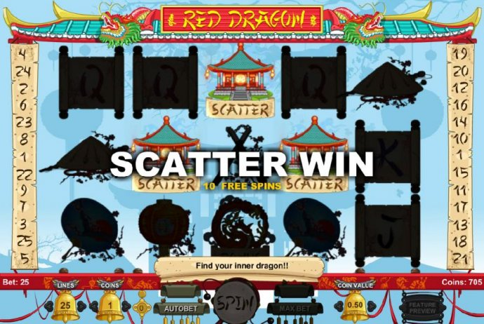 No Deposit Casino Guide - Three scatter scatter symbols triggers free spins feature