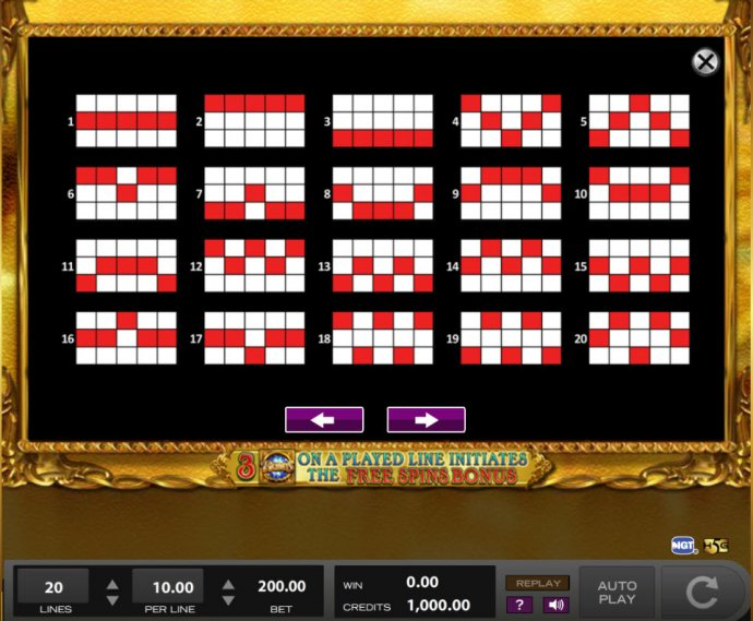 Rembrandt Riches by No Deposit Casino Guide
