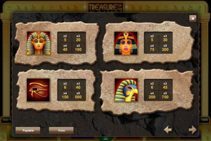 No Deposit Casino Guide image of Treasure of the Pyramids