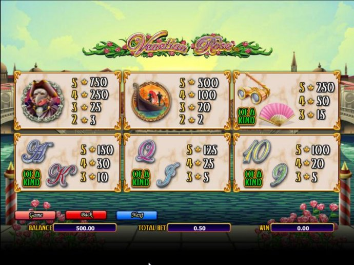 Venetian Rose by No Deposit Casino Guide