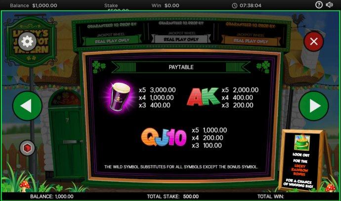 No Deposit Casino Guide image of Lucky's Jackpot Tavern
