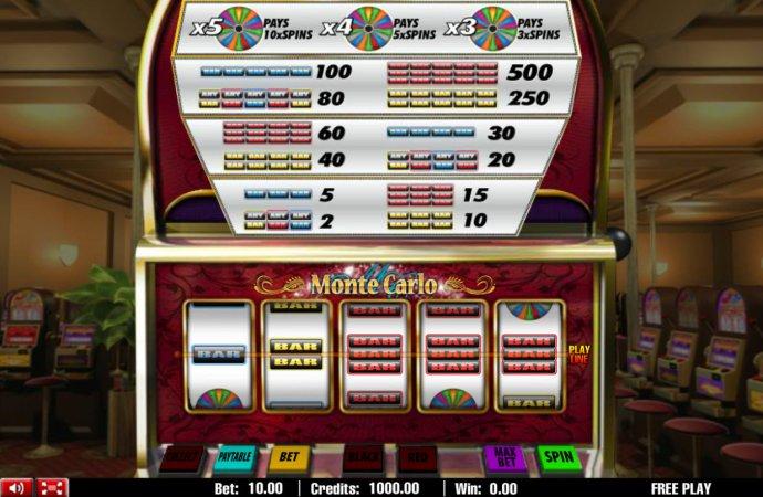 No Deposit Casino Guide image of Monte Carlo