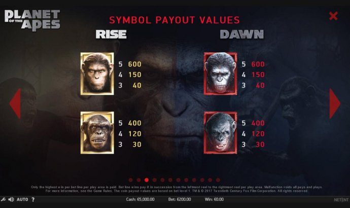 Images of Planet of the Apes