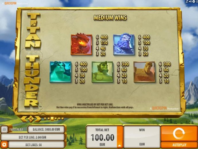 No Deposit Casino Guide - Medium Value Slot Game  Symbols Paytable