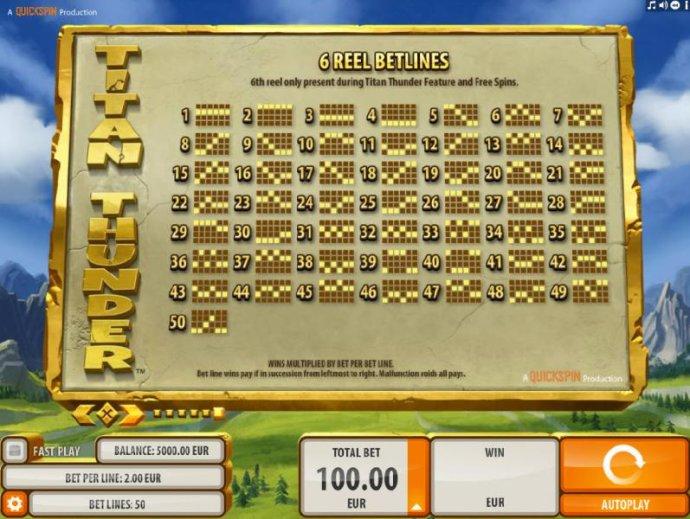 No Deposit Casino Guide image of Titan Thunder