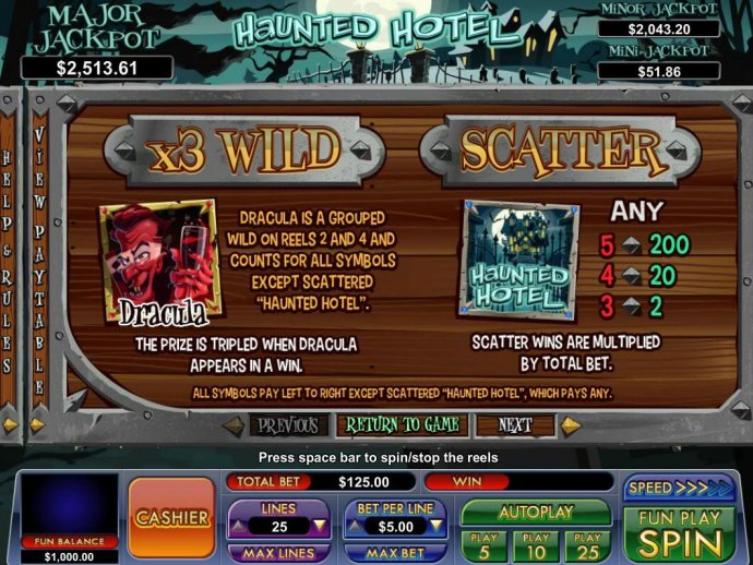 X3 Wild and Scatter Symbols Rules - No Deposit Casino Guide