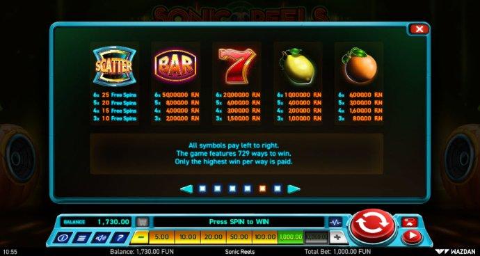 Sonic Reels by No Deposit Casino Guide
