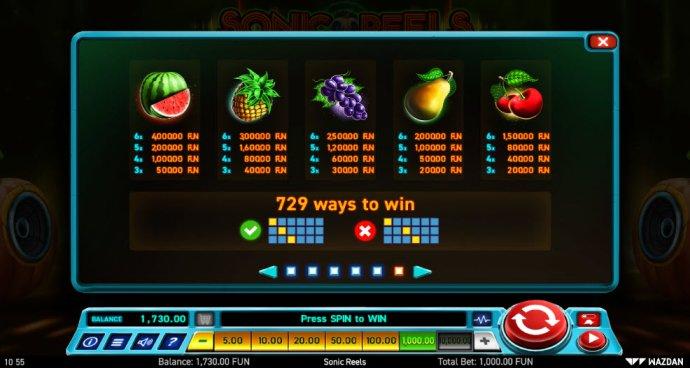 Paytable - Low Value Symbols - No Deposit Casino Guide