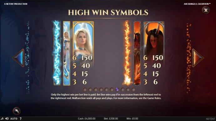 Archangels Salvation by No Deposit Casino Guide