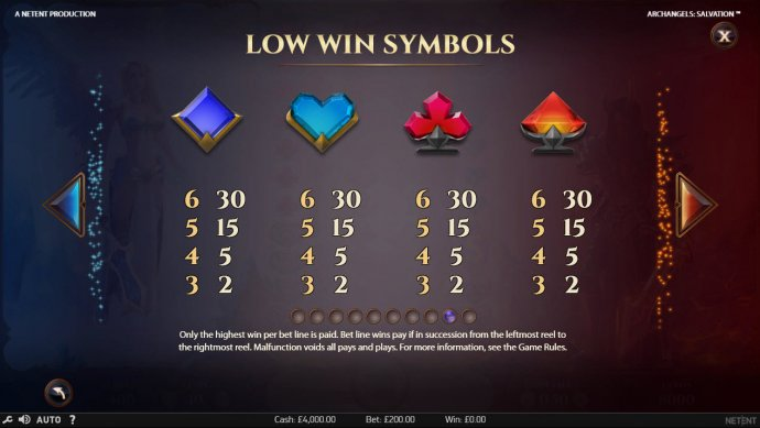 No Deposit Casino Guide image of Archangels Salvation