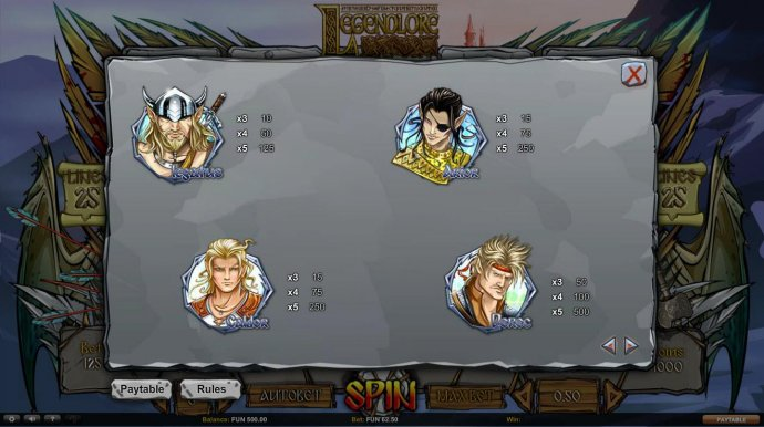High value slot game symbols paytable. - No Deposit Casino Guide