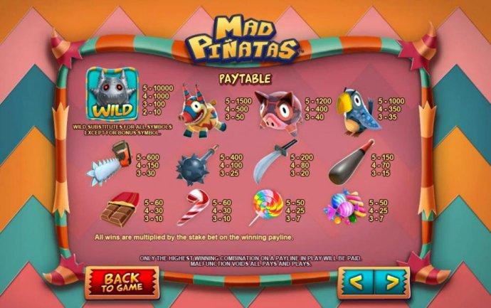 No Deposit Casino Guide image of Mad Pinatas