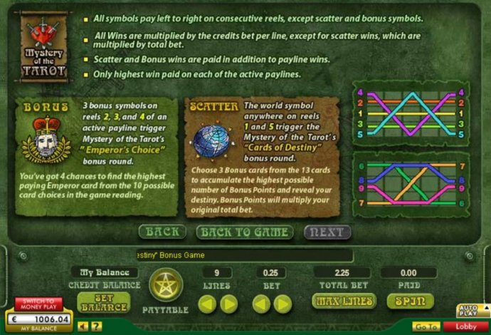 General Game Rules, Bonus Rules, Scatter Rules and Payline Diagrams by No Deposit Casino Guide