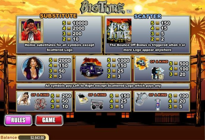 Big Time by No Deposit Casino Guide