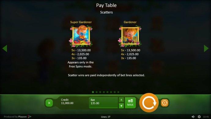 Bumper Crop by No Deposit Casino Guide